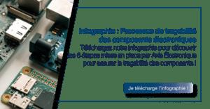 CTA_Tracabilite-des-composants-electroniques